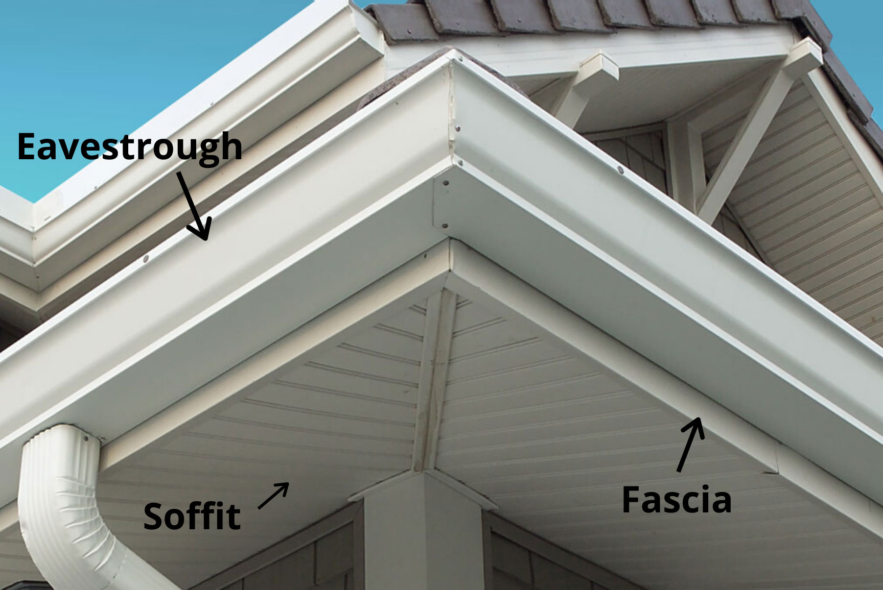 Picture of Eavestrough, Soffit, With Fascia